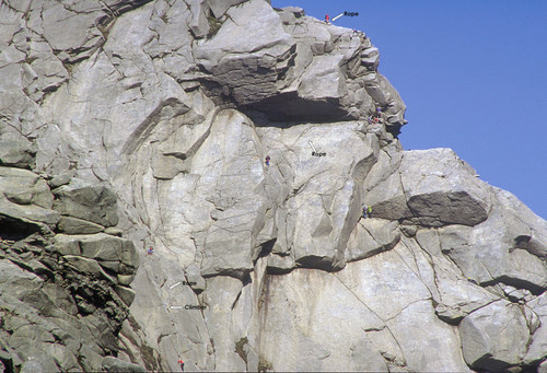 Rock Climbing, Isle of Arran